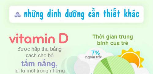 """top thuc pham """"dinh"""" cho be coi - 5"""