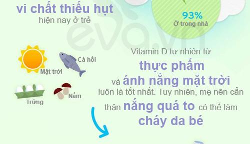"""top thuc pham """"dinh"""" cho be coi - 6"""