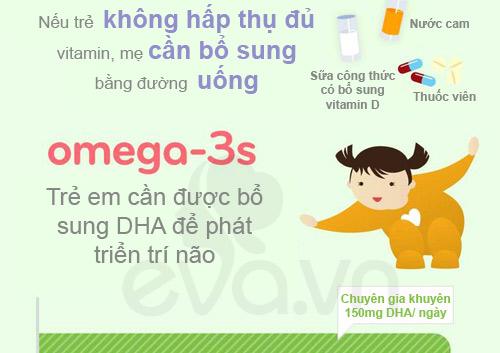 """top thuc pham """"dinh"""" cho be coi - 7"""