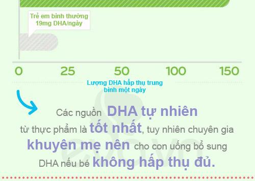 """top thuc pham """"dinh"""" cho be coi - 8"""