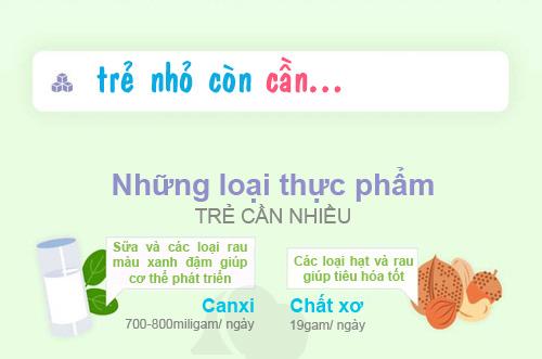 """top thuc pham """"dinh"""" cho be coi - 9"""