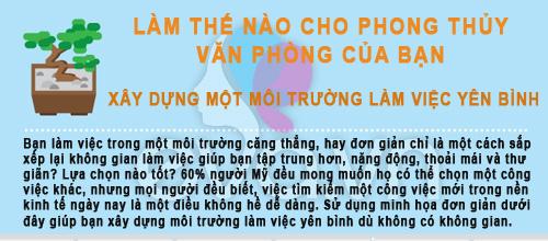 cac buoc phong thuy van phong de thuc hien nhat - 1