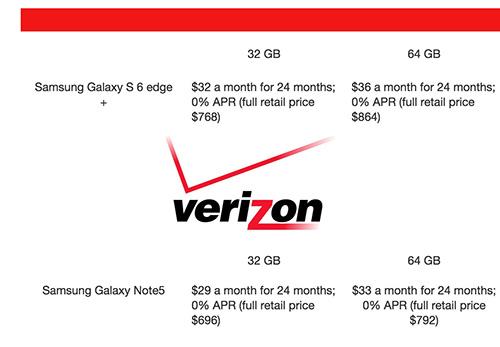 Galaxy Note5 giá bao nhiêu tại Mỹ?-1