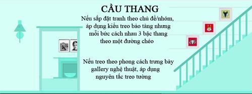 meo treo tranh cho nha dep hut hon chang - 5