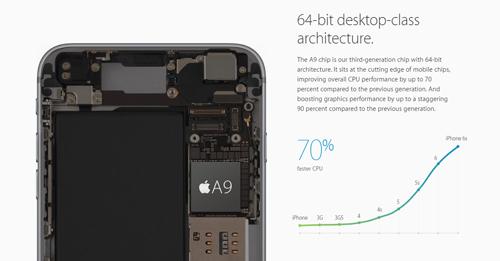nhung thay doi lon tren iphone 6s va iphone 6s plus - 4