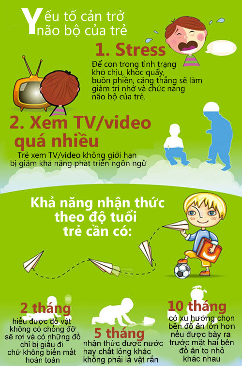 infographic: cach xac dinh do thong minh cua be duoi 1 tuoi - 4