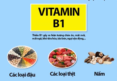 top vitamin va khoang chat kich thich be them an - 5