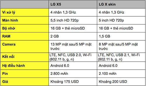 lg ra mat smartphone x5 va x skin gia tu 3,9 trieu dong - 2