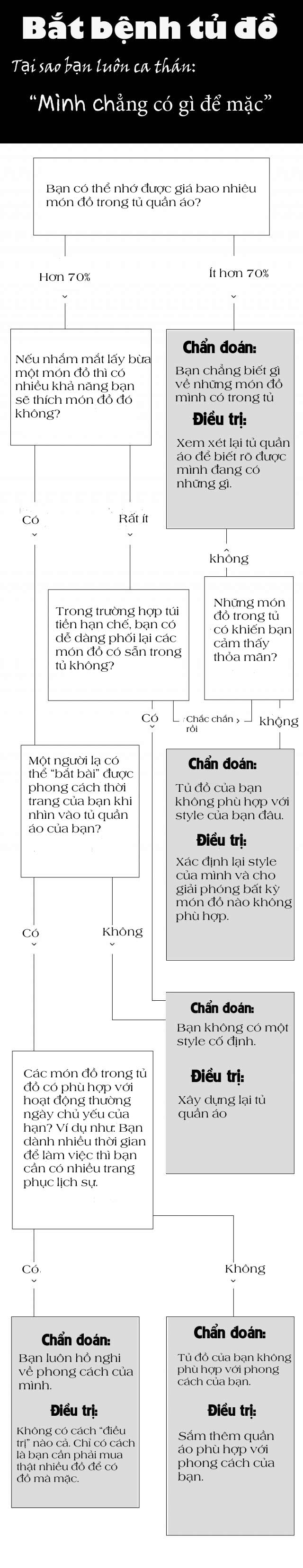 """bat benh """"quan ao bat ngan van keu khong co gi de mac"""" cua chi em - 1"""