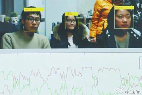 Sinh viên chán học phải dè chừng vì giáo viên tung phần mềm nhận dạng khuôn mặt-1