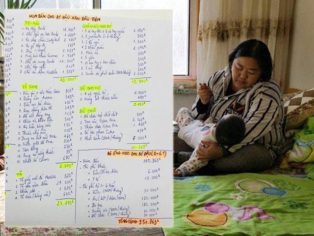 Bảng dự toán chi tiêu nuôi con hết nửa tỷ đồng khiến chị em bỉm sữa dậy sóng