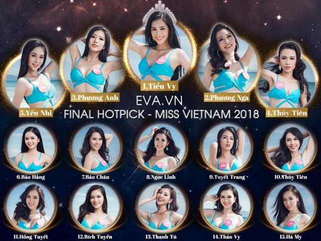Đây chính là những ứng cử viên sáng giá nhất cho ngôi vị Hoa hậu Việt Nam 2018