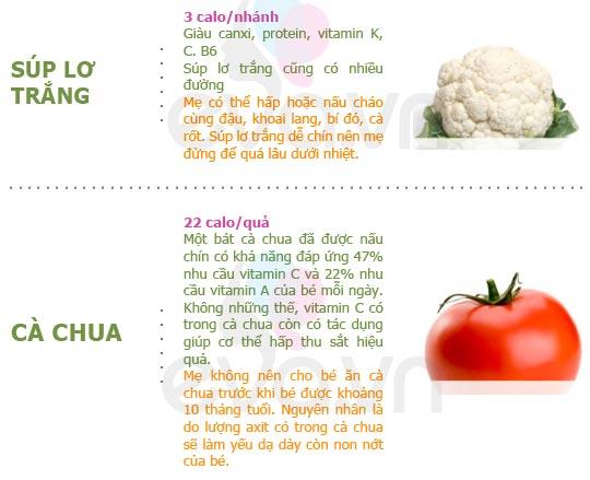 12 loai rau khong the bo qua cho be - 4