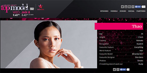phan nhu thao thi asia's next top model - 1