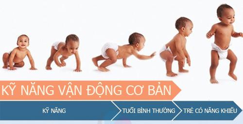 thang du doan tuong lai con thong minh - 1