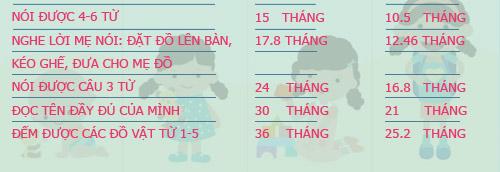 thang du doan tuong lai con thong minh - 7