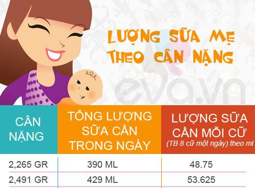 bang ml sua chuan con can de tang can - 1