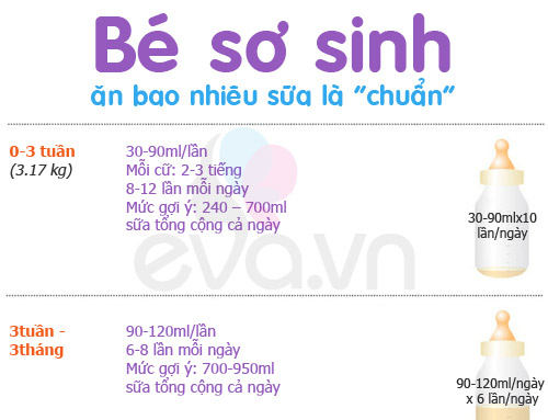 bang ml sua chuan con can de tang can - 4