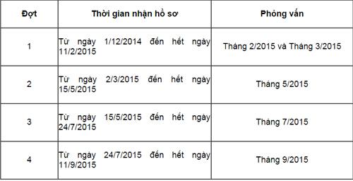 them mot truong dai hoc cong bo phuong an tuyen sinh - 1