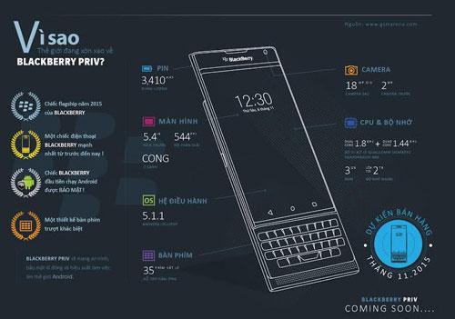 vi sao blackberry priv lam ca the gioi xon xao? - 1