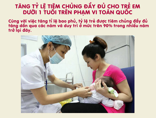 thanh qua cua chuong trinh tiem chung mo rong - 3