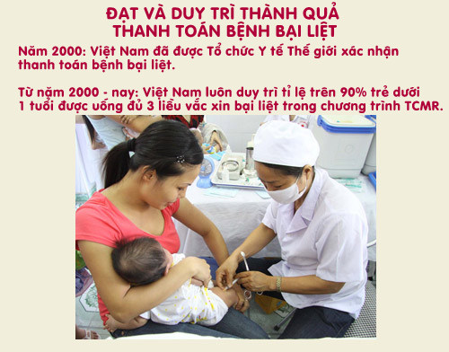 thanh qua cua chuong trinh tiem chung mo rong - 4