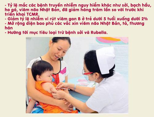 thanh qua cua chuong trinh tiem chung mo rong - 6