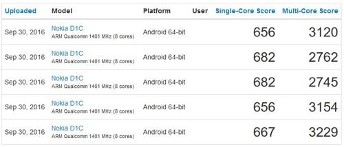Điện thoại Nokia D1C chạy Android 7.0, giá mềm-2