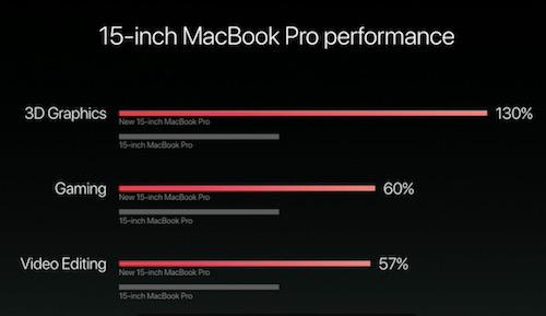 apple trinh lang tuyet pham macbook pro moi voi touch bar - 11