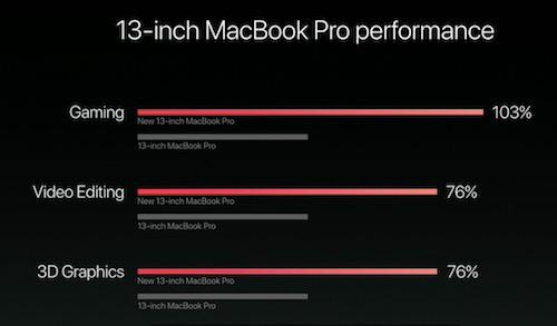 apple trinh lang tuyet pham macbook pro moi voi touch bar - 12