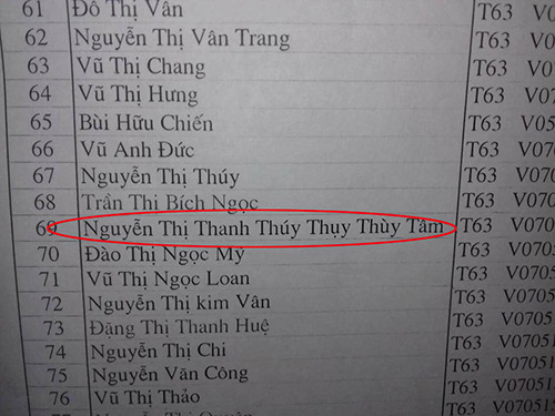 """cuoi dau bung voi nhung kieu dat ten con cua nhung ong bo ba me viet """"vui tinh"""" - 4"""