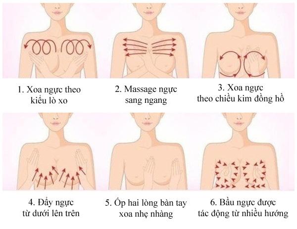 Kết quả hình ảnh cho massage ngực